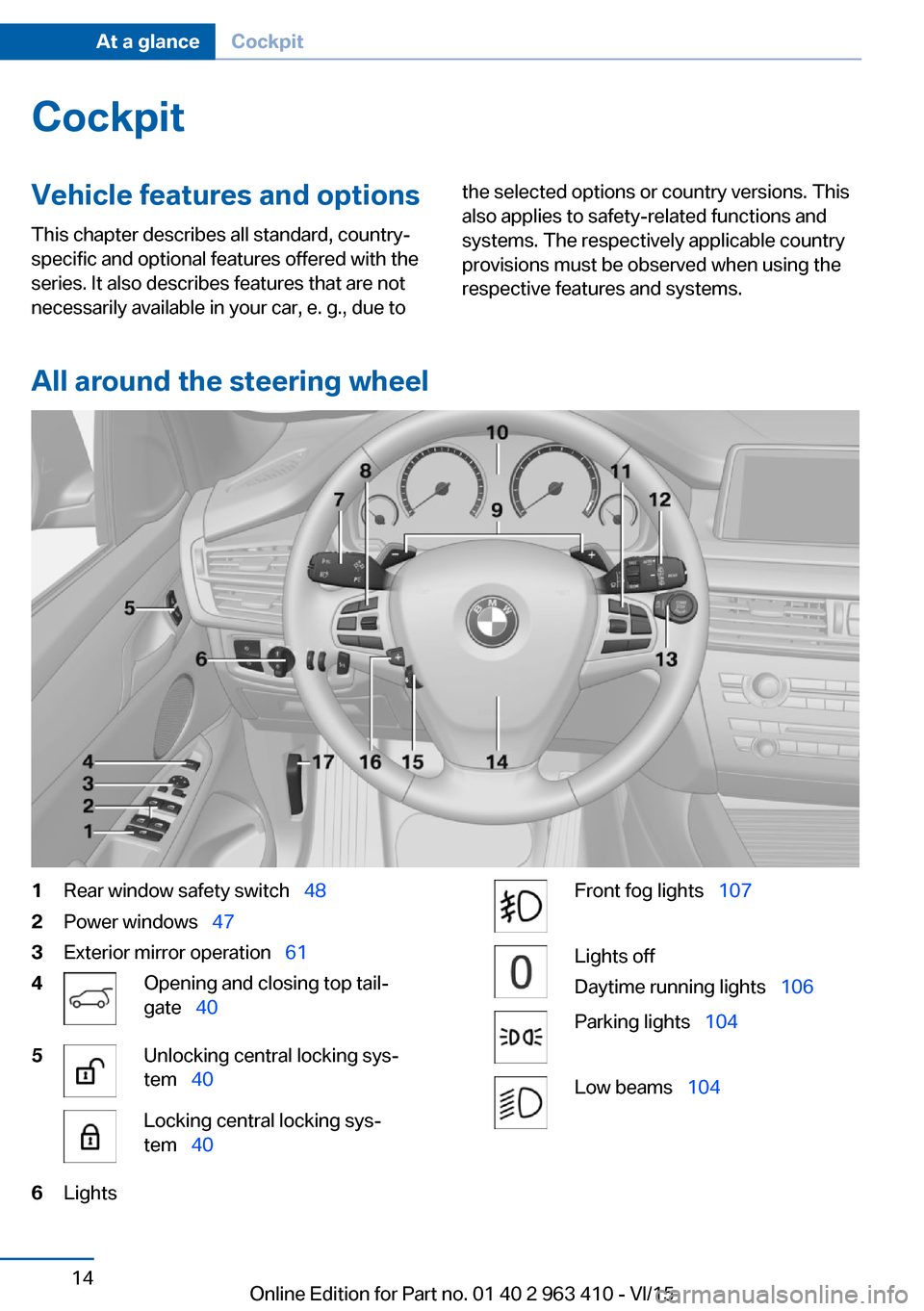 BMW X5 2015 F15 Owners Manual CockpitVehicle features and options This chapter describes all standard, country- specific and optional features offered with the series. It also describes features that are not necessarily available