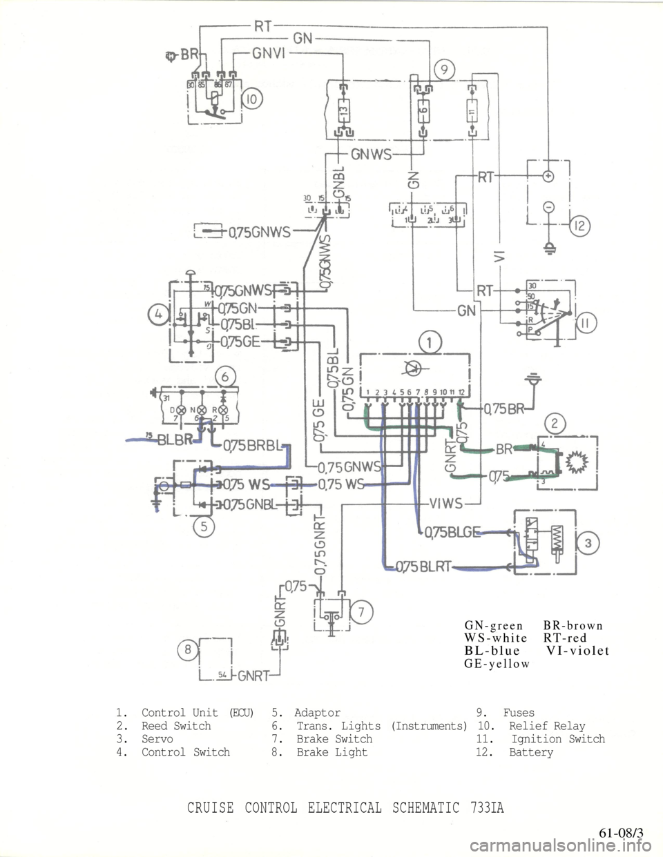 Bmw 5 Series 1987 E28 Cruise Control With Electric Acutator Engine Diagram