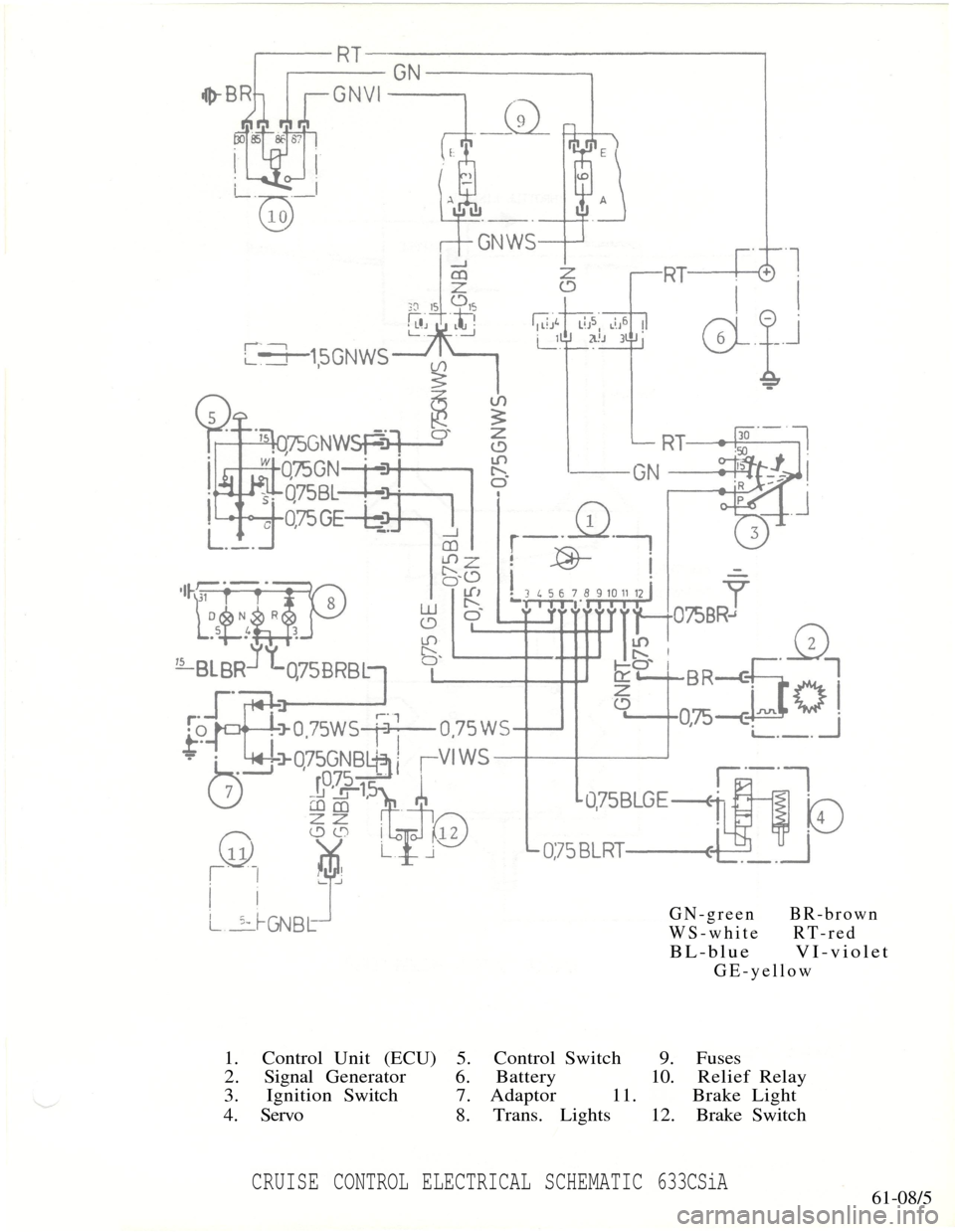 Bmw 5 Series 1987 E28 Cruise Control With Electric Acutator Porsche Diagram