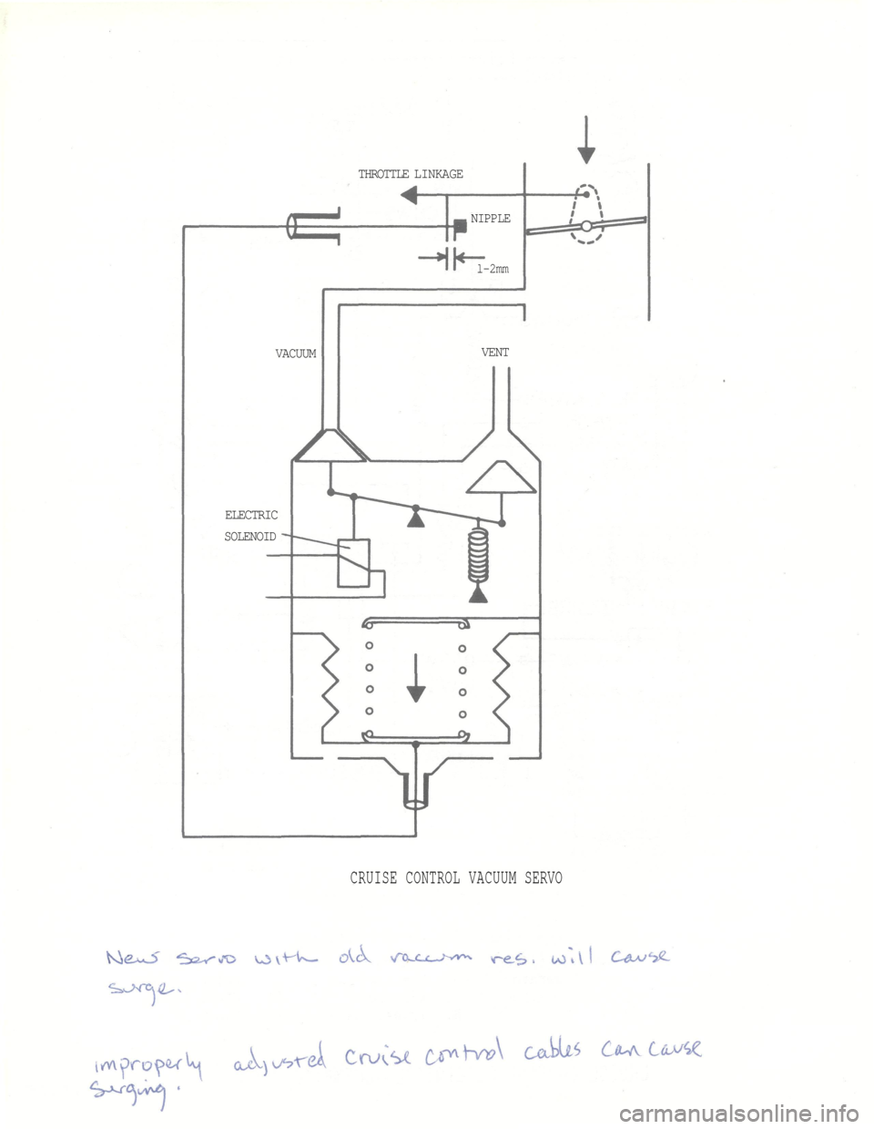 Porsche Cruise Control Diagram Bmw 5 Series 1987 E28 With Electric Acutator Page 14 Vacuum Servo