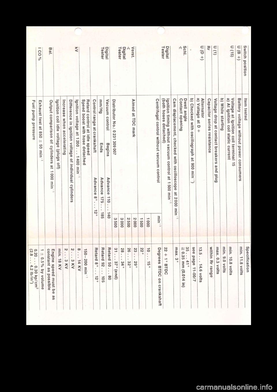 2000 mercury 60 elpto manual