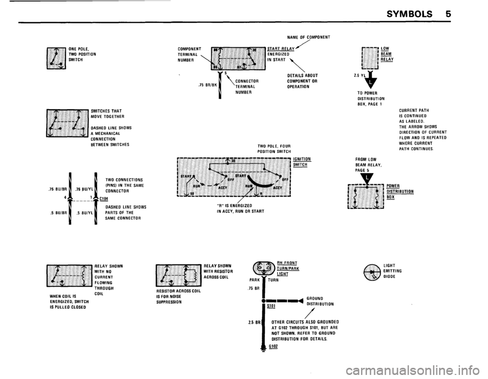 BMW 635csi 1988 E24 Electrical Troubleshooting Manual, Page 7