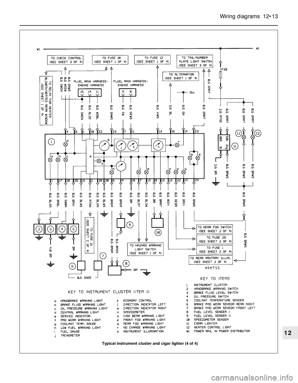 E30 Instrument Cluster Besides Bmw E30 Wiring Diagrams On E30 Cluster
