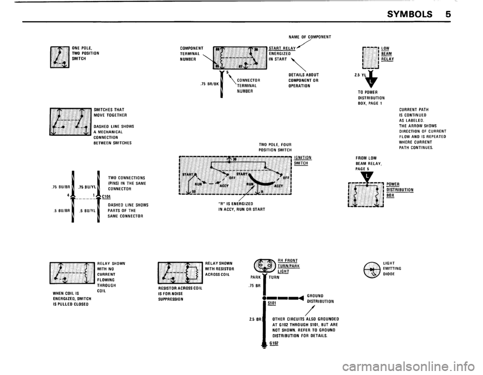 BMW 325ix 1989 E30 Electrical Troubleshooting Manual, Page 7