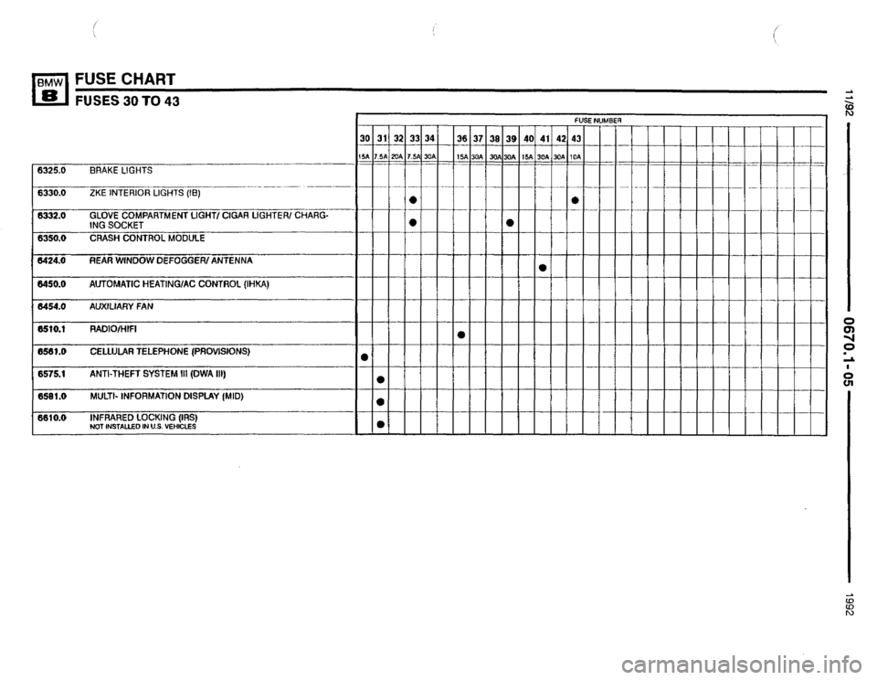 BMW 850i 1992 E31 Electrical Troubleshooting Manual, Page 26