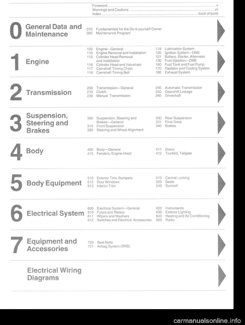 Bmw 328i 1996 E36 Workshop Manual Timing Belt