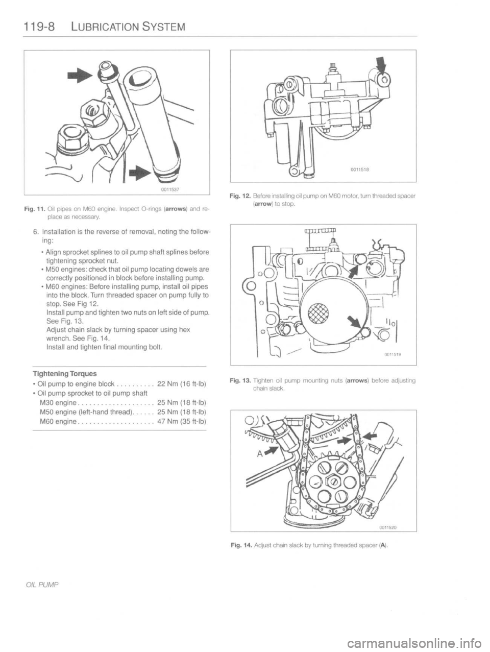 Bmw 530i 1989 E34 Workshop Manual M30 Engine Diagram