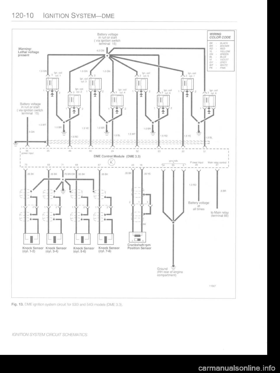 E34 Ignition Switch Wiring Diagram Harley Fuse Box Bmw 540i 1989 Workshop Manual E On