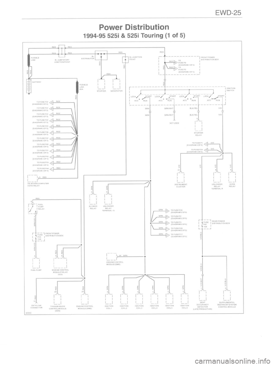 2008 Saab 9 3 Fuse Box Diagram additionally 2012 Scion Fuse Box in addition Exterior Light Turn Signals And Horns furthermore P 0996b43f802c5368 together with Porsche 911 996 Wiring Diagram. on 2004 saab 9 3 convertible radio wiring
