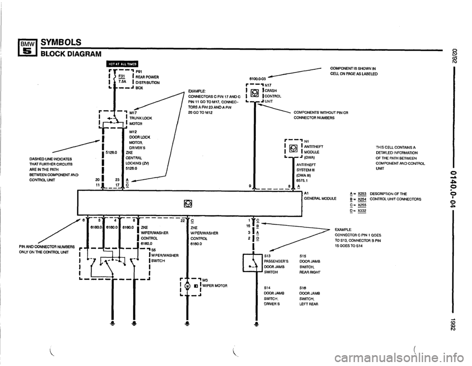 e36 m3 engine specs  diagram  auto wiring diagram