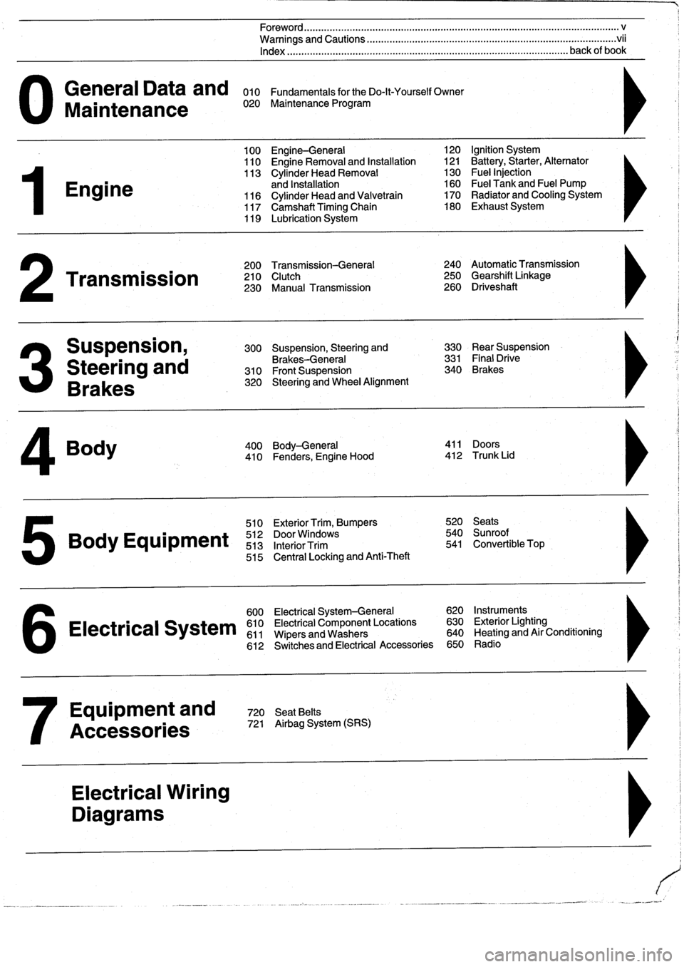 BMW 323i 1993 E36 Workshop Manual, Page 3