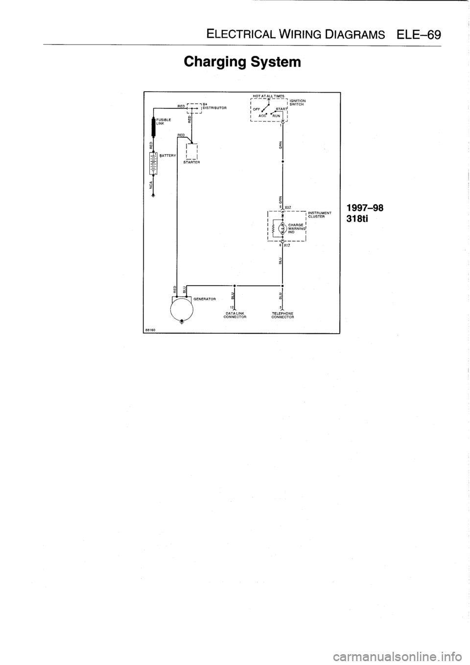 E36 Cluster Wiring Diagram