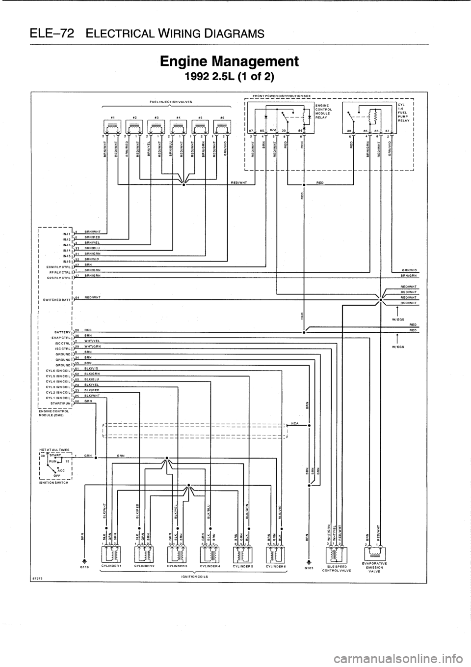 Bmw M3 1996 E36 Workshop Manual Wiring Diagram Page 556 Ele 72 Electrical Diagrams