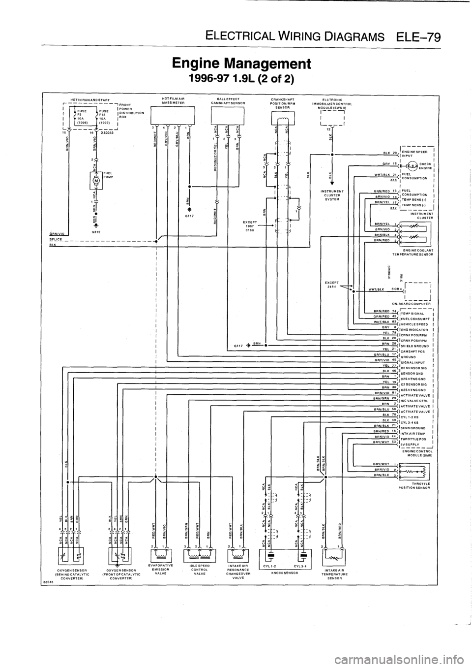 Bmw I3 Wiring Diagram : Bmw e abs wiring diagram furthermore fuse