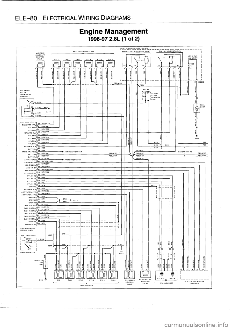 1998 bmw z3 wiring diagrams  bmw  auto wiring diagram