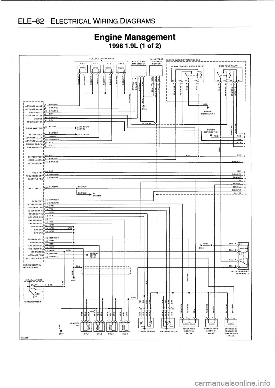 Bmw M3 1996 E36 Engine Diagram