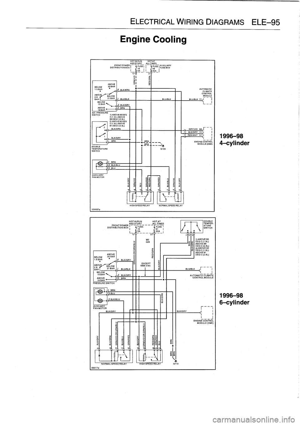 bmw 318i 1996 e36 workshop manual