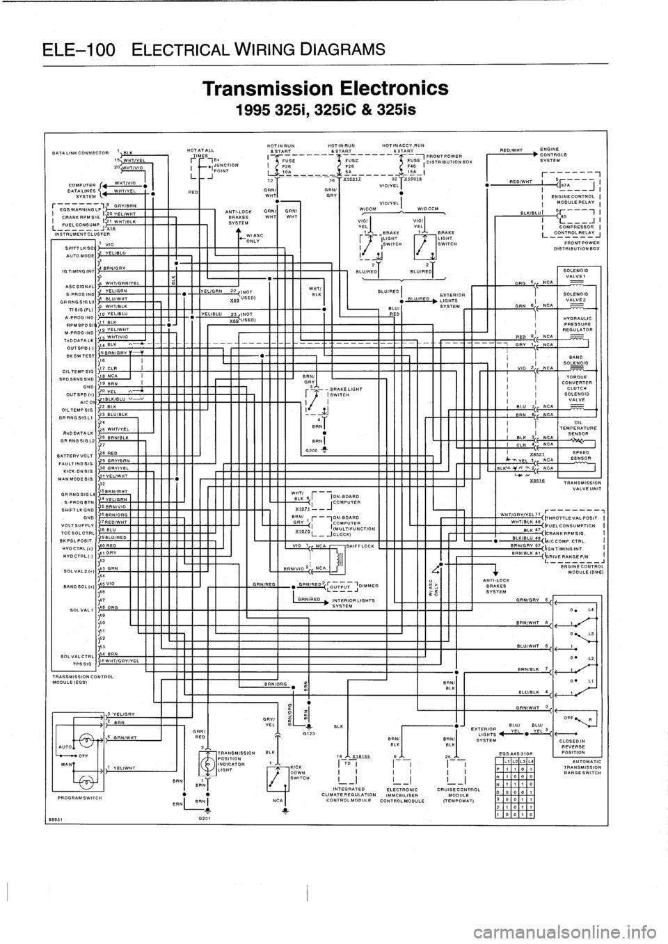 Brakes Bmw 325i 1992 E36 Workshop Manual Airbag Wiring Diagram Page 584