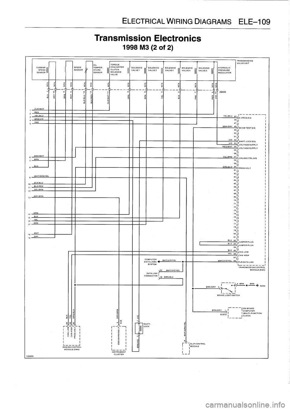 Snap Bmw Reverse Light Wiring Diagram 32 Images E36 1996 318i Workshop Manual