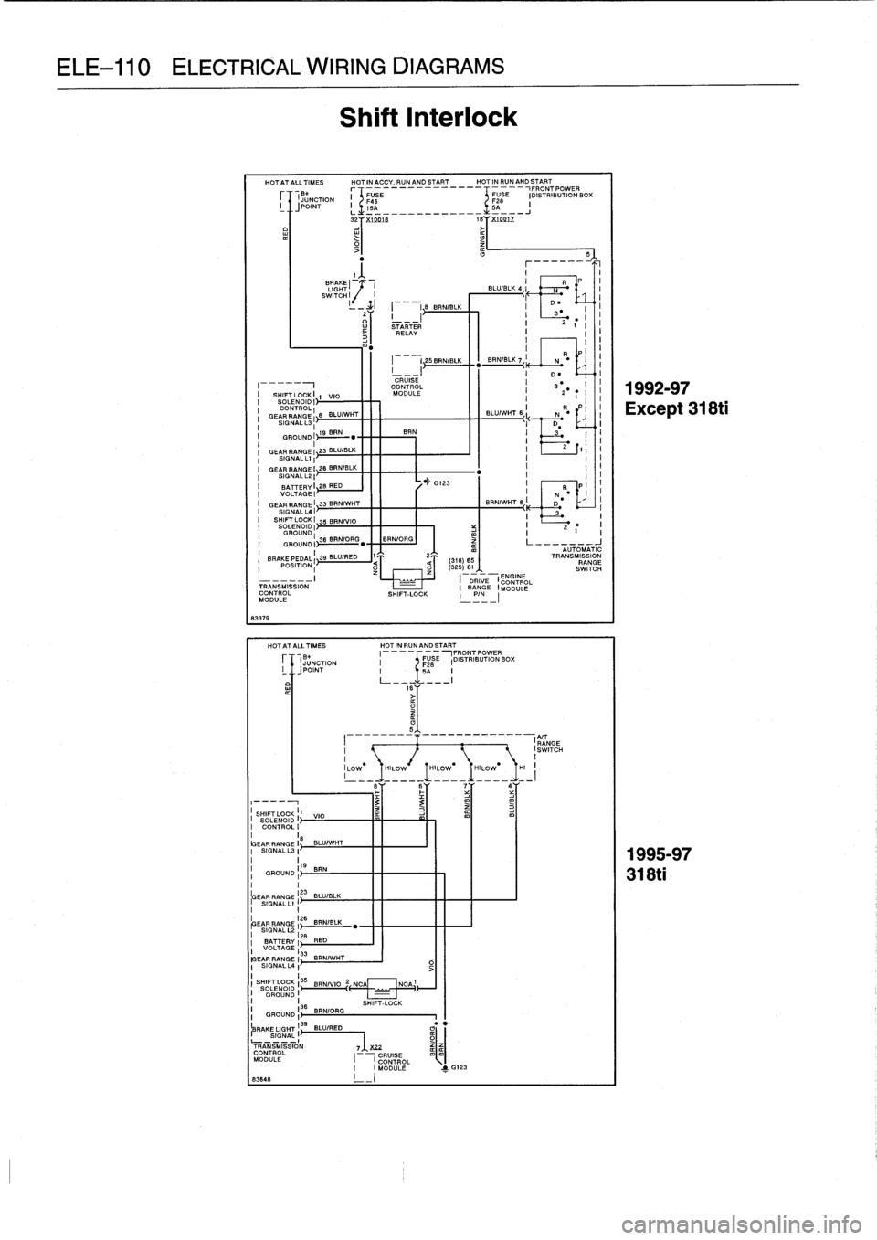 Bmw 325i 1994 E36 Engine Diagram