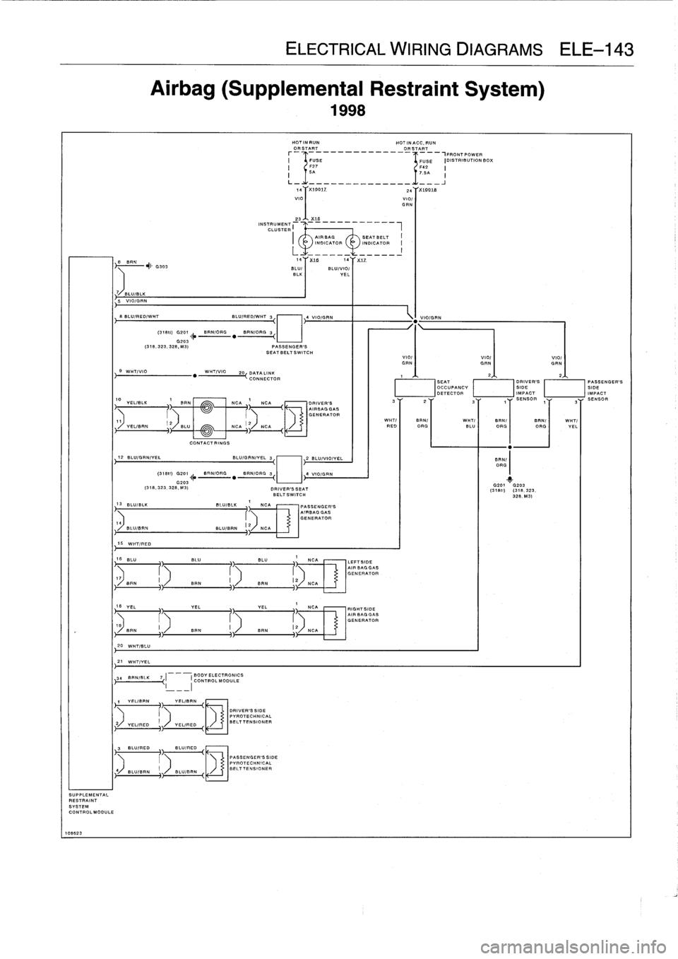 Bmw M3 1992 E36 Workshop Manual Airbag Wiring Diagram