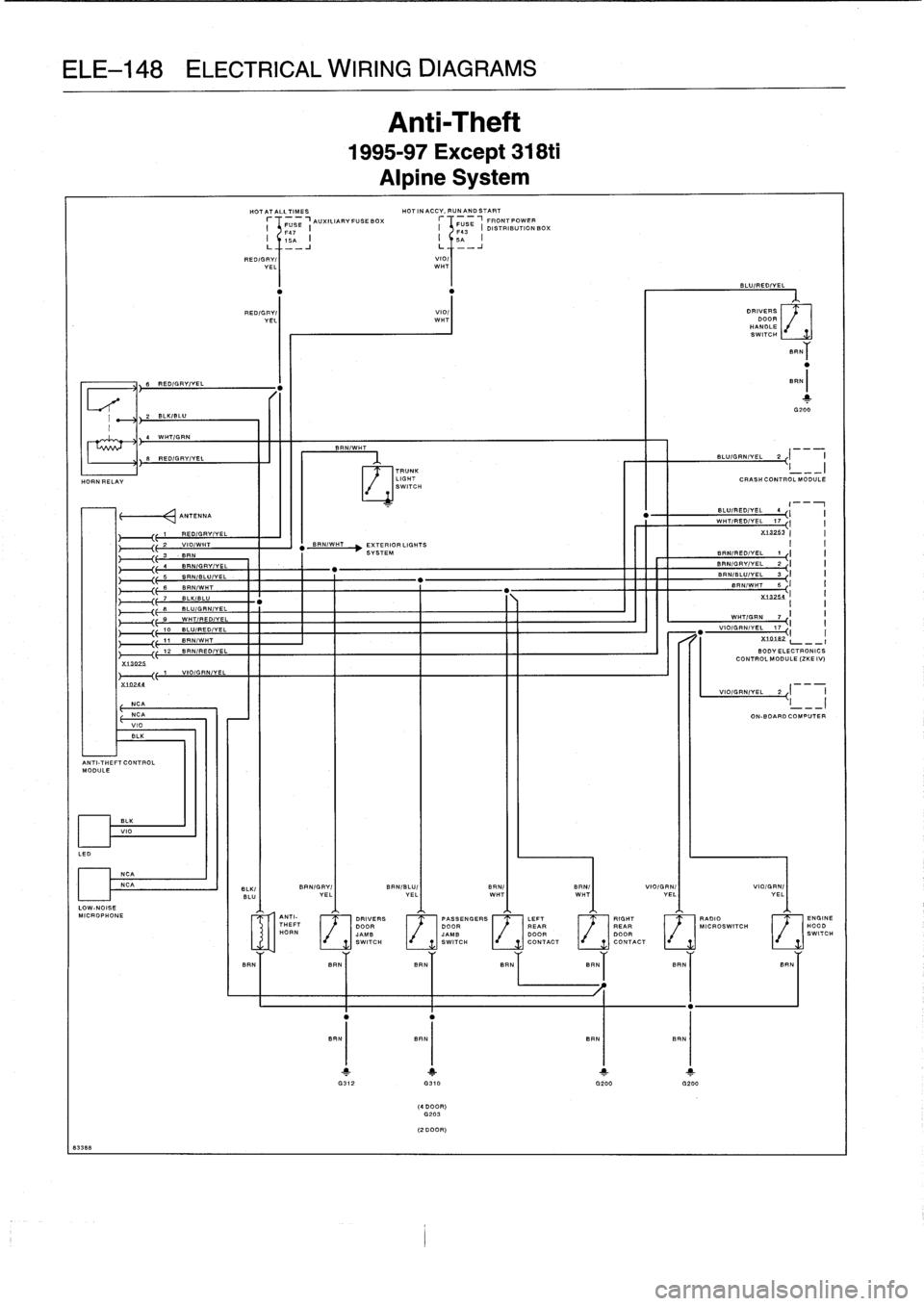 Bmw 328i 1994 E36 Workshop Manual 99 M3 Fuse Diagram