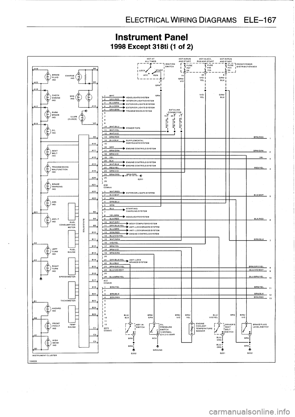 E36 Wiring Diagram : E instrument cluster wiring diagram