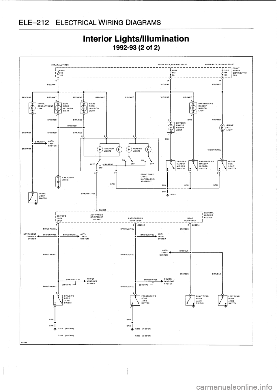 W on Ford F Fuse Diagram Only Explained Wiring Diagrams Box