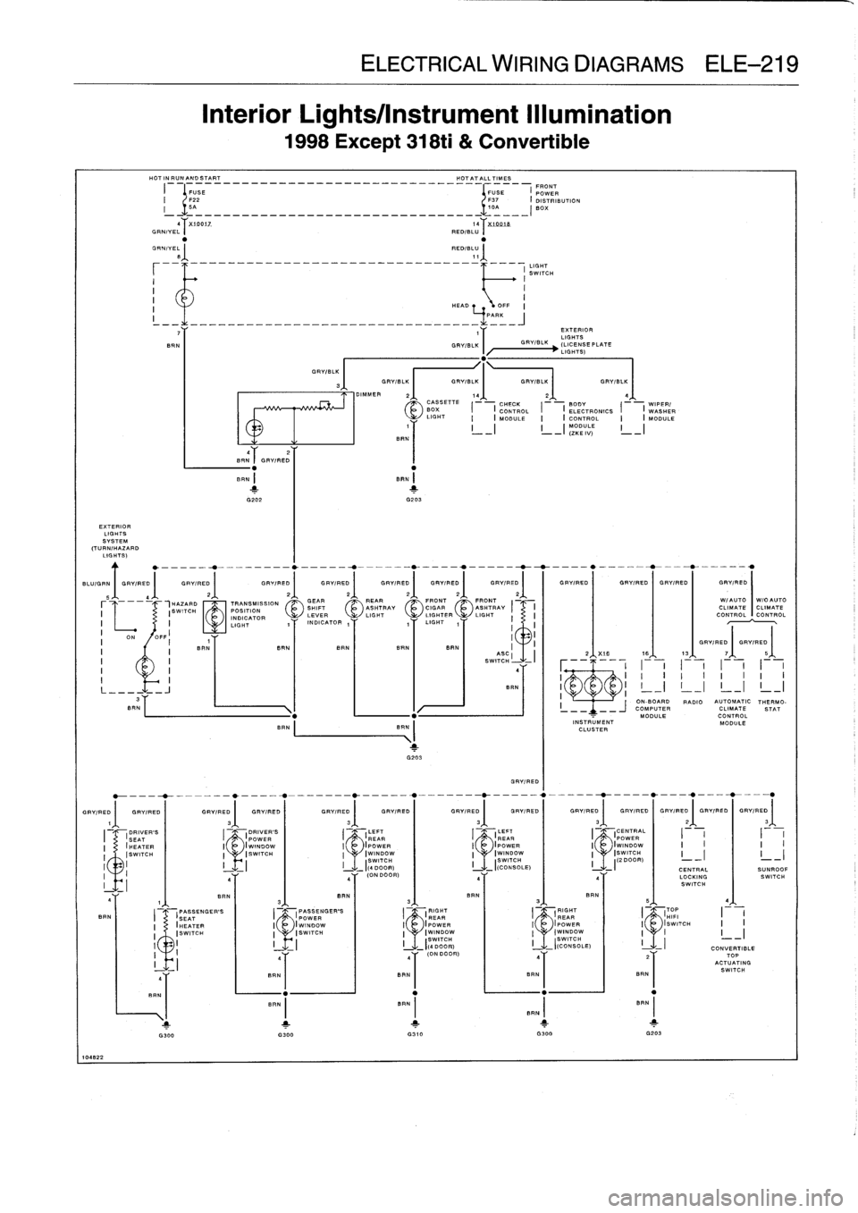 E36 Cluster Wiring Diagram : Bmw e instrument panel wiring diagram jeffdoedesign