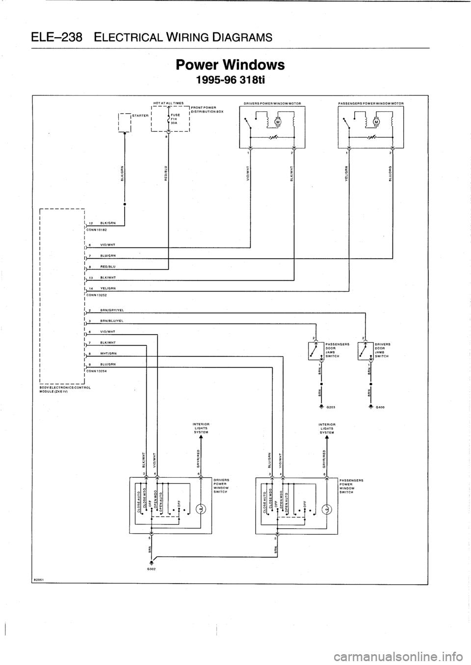 BMW M3 1995 E36 Workshop Manual