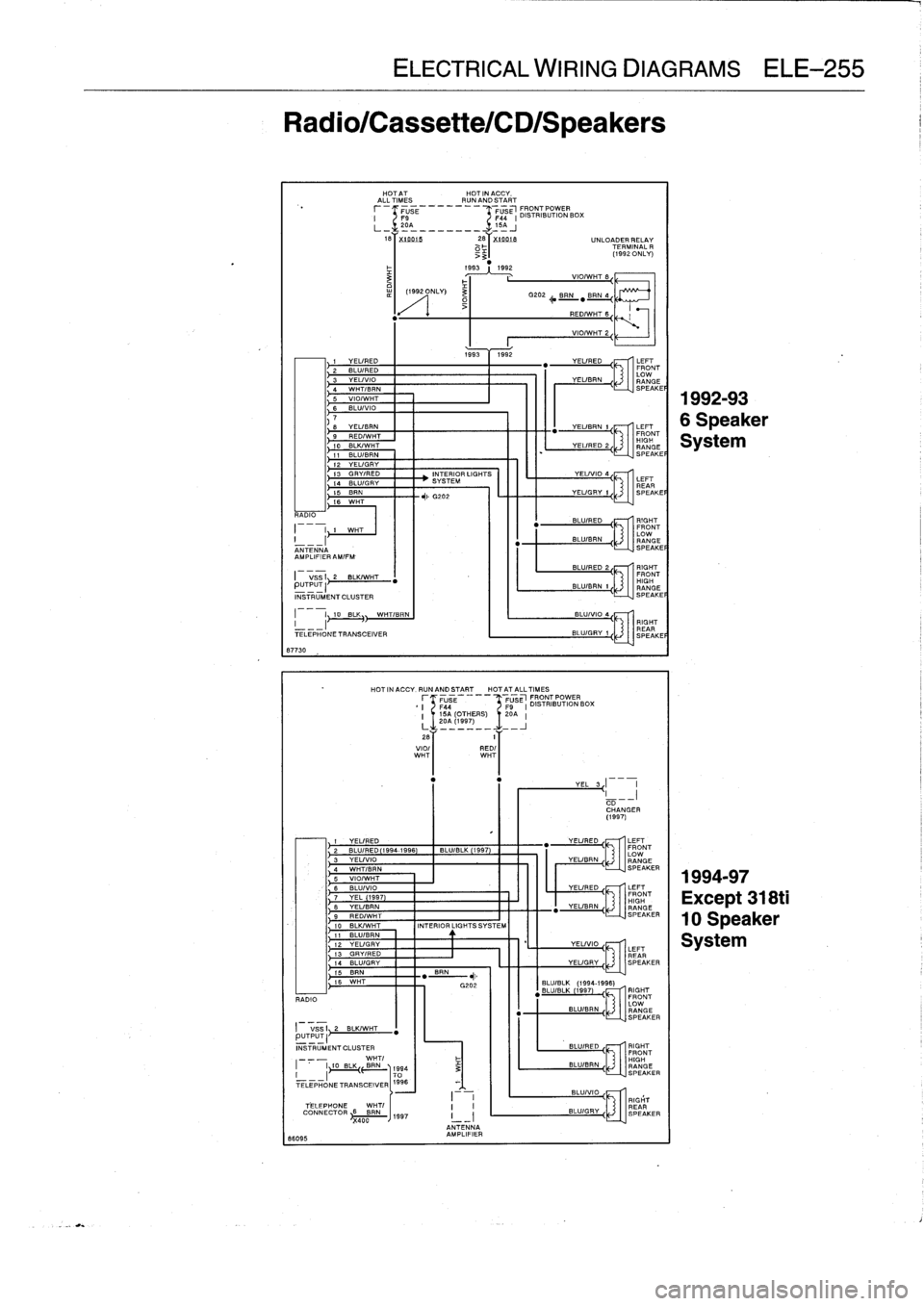 Bmw 323i 1996 E36 Workshop Manual Wiring Diagram
