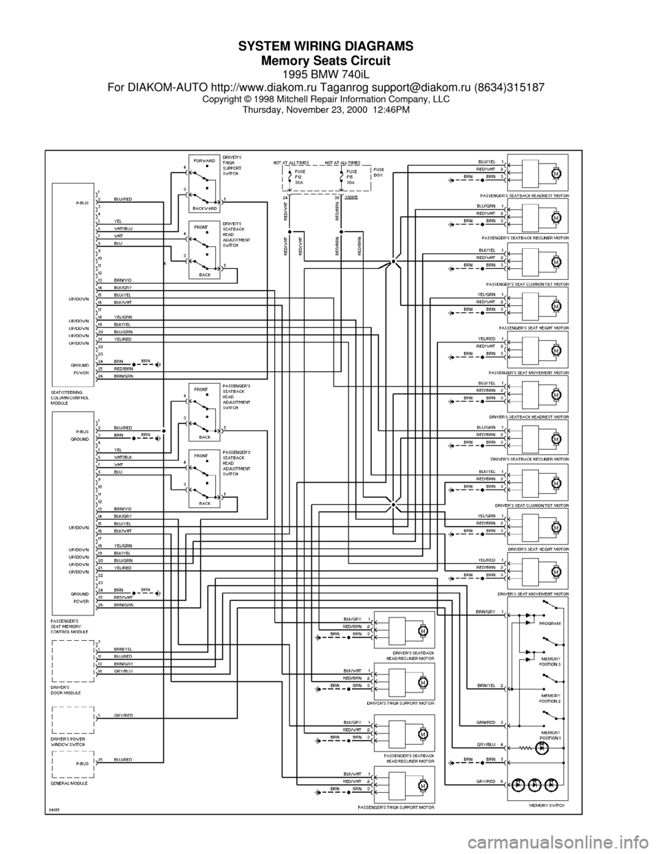 1998 Bmw 740il Parts Diagram - New Wiring Diagram blame-area -  blame-area.stonetales.it | 1998 Bmw 750il Wiring Diagram |  | blame-area.stonetales.it