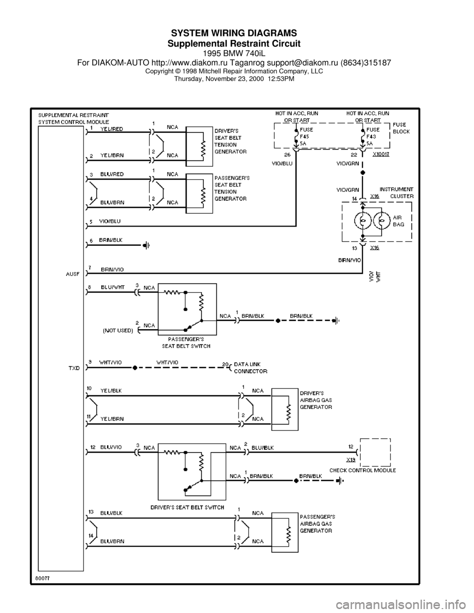 740i Fuse Diagram For Wiring Will Be A Thing 2011 Ford Ranger 99 Bmw Box Diagrams