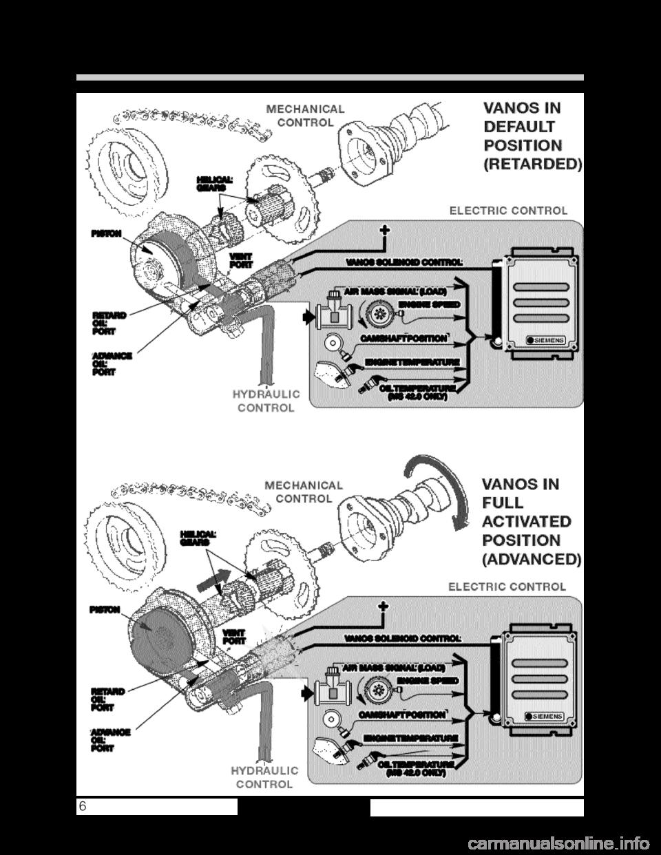 bmw x5 2001 e53 m62tu engine workshop manual