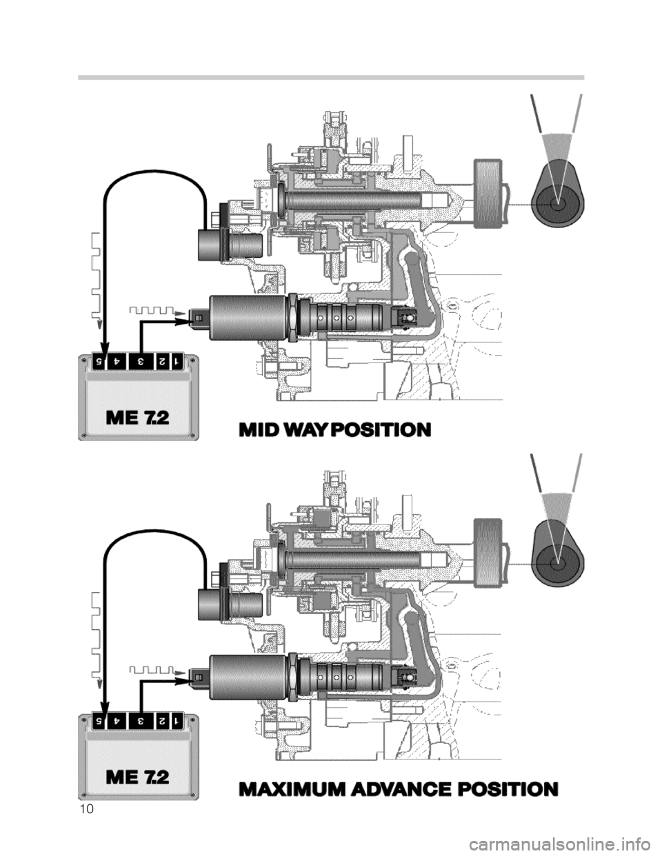 Bmw 740i 2001 E38 M62tu Engine Workshop Manual Diagram