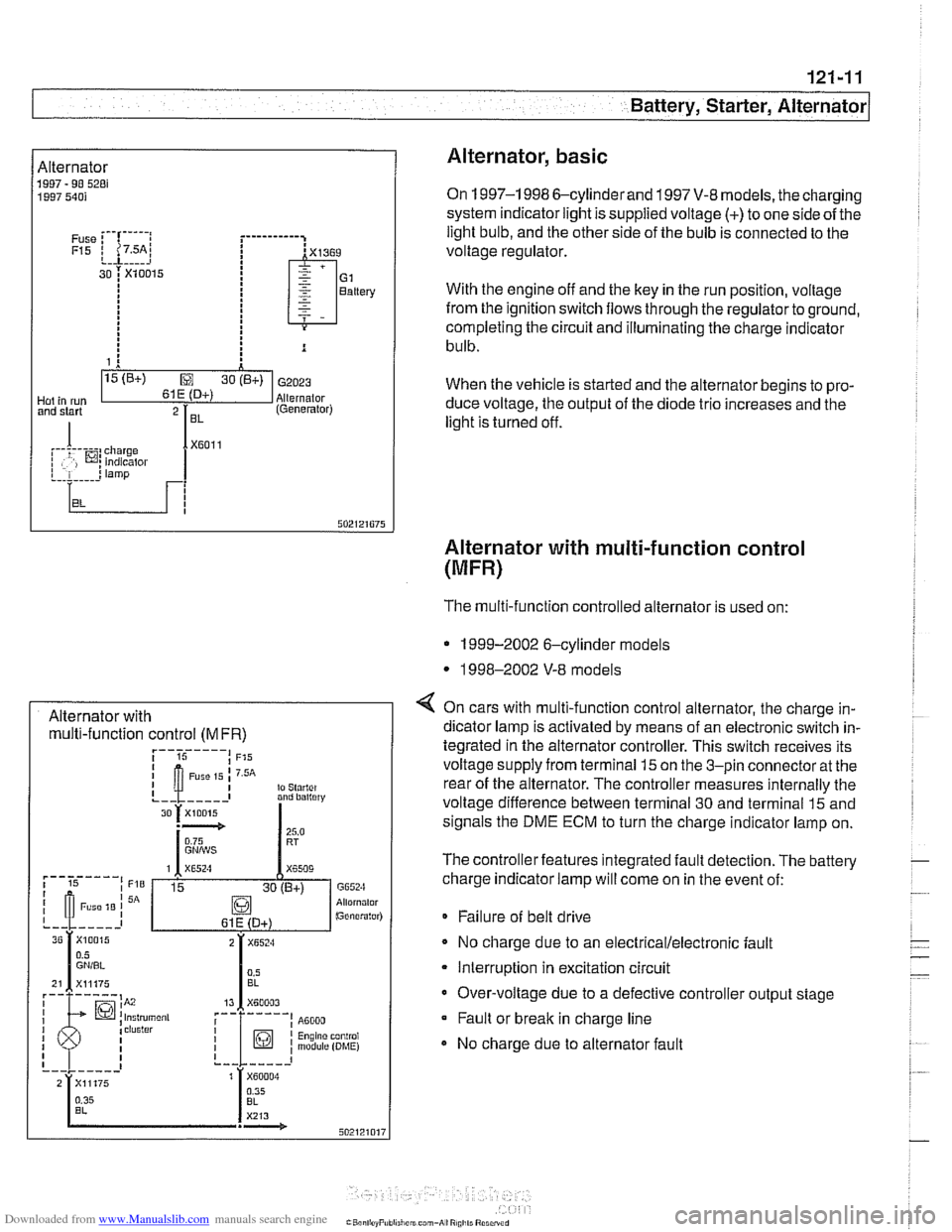 Ford F 150 Dome Light Wiring Diagram Further 2001 Bmw 530i Further Bmw