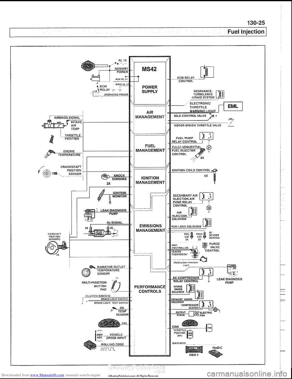 Bmw 540i 1998 E39 Workshop Manual Fuse Relay Box Transmissions