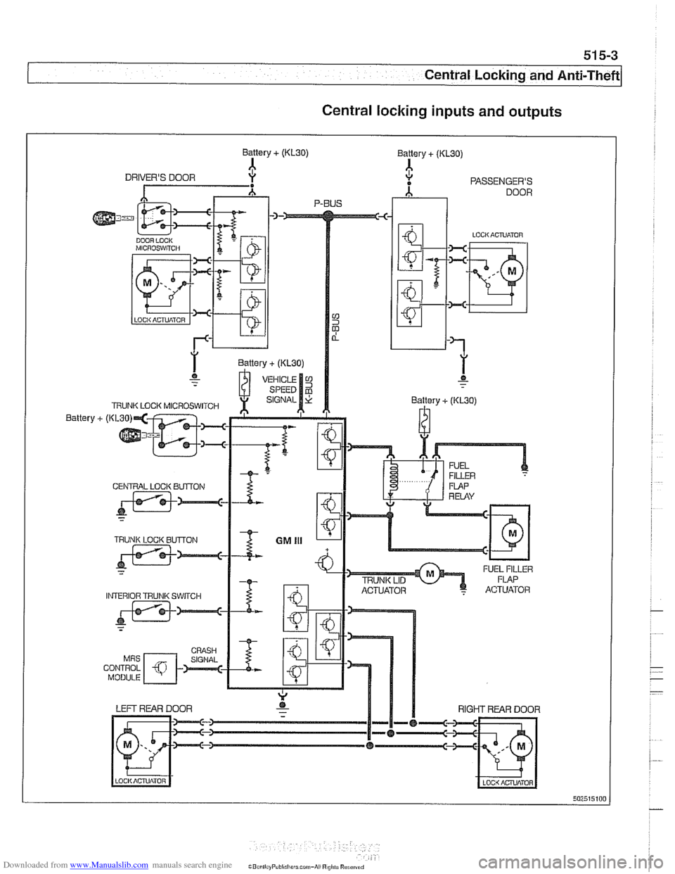 Engine Bmw 530i 2001 E39 Workshop Manual Module Wiring Diagram Page 897