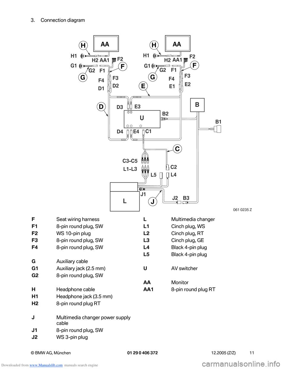 bmw e38 engine bay diagrams bmw e10 engine diagram wiring