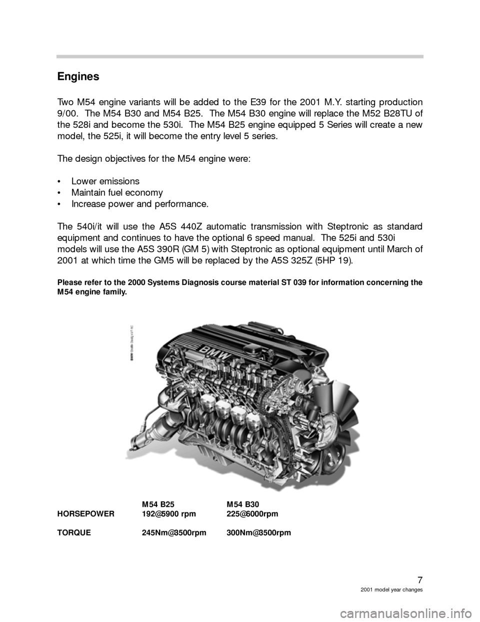 BMW 3 SERIES 2003 E46 Model Yar Changes, Page 7