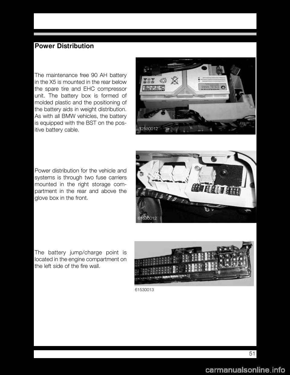 Inspiring BMW 50 Fuse Behind Glove Box Ideas - Best Image Wiring ...