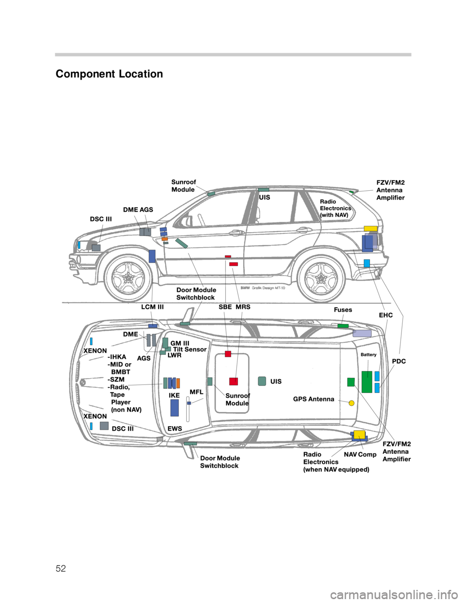 2009 bmw 535i e60 fuse box  bmw  auto fuse box diagram