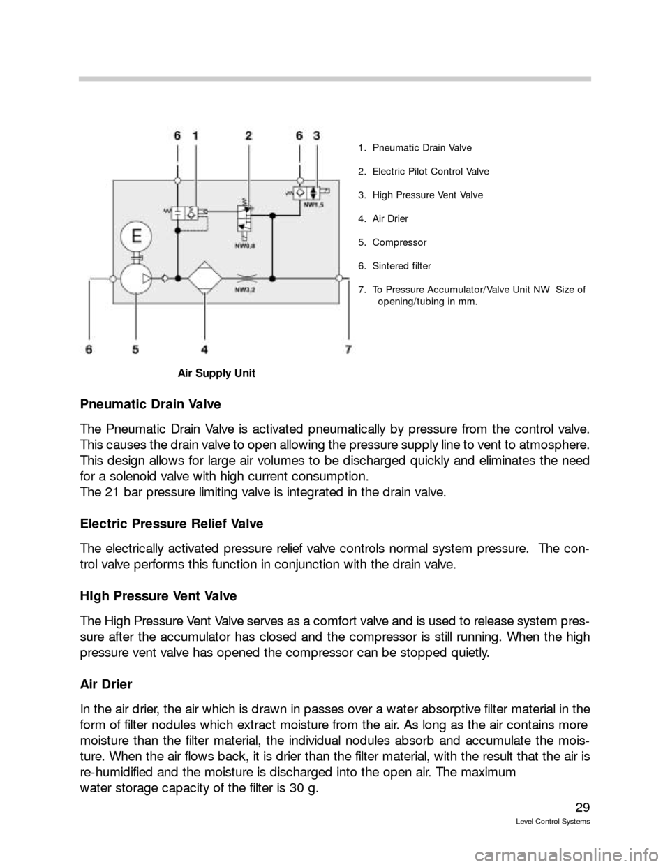 BMW 745LI 2007 E66 Level Control System Manual, Page 29