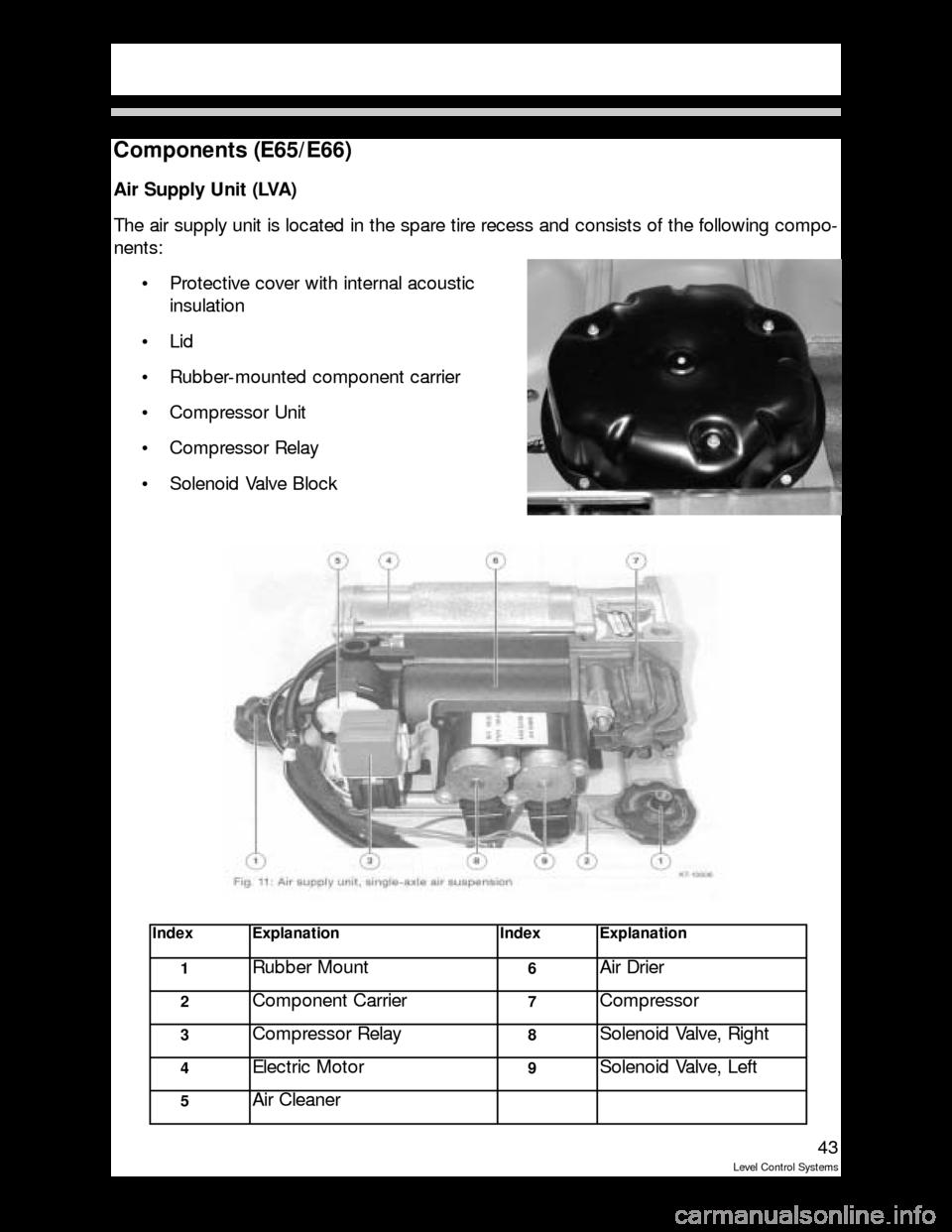 Bmw 540i Touring 1998 E39 Level Control System Manual Engine Diagram