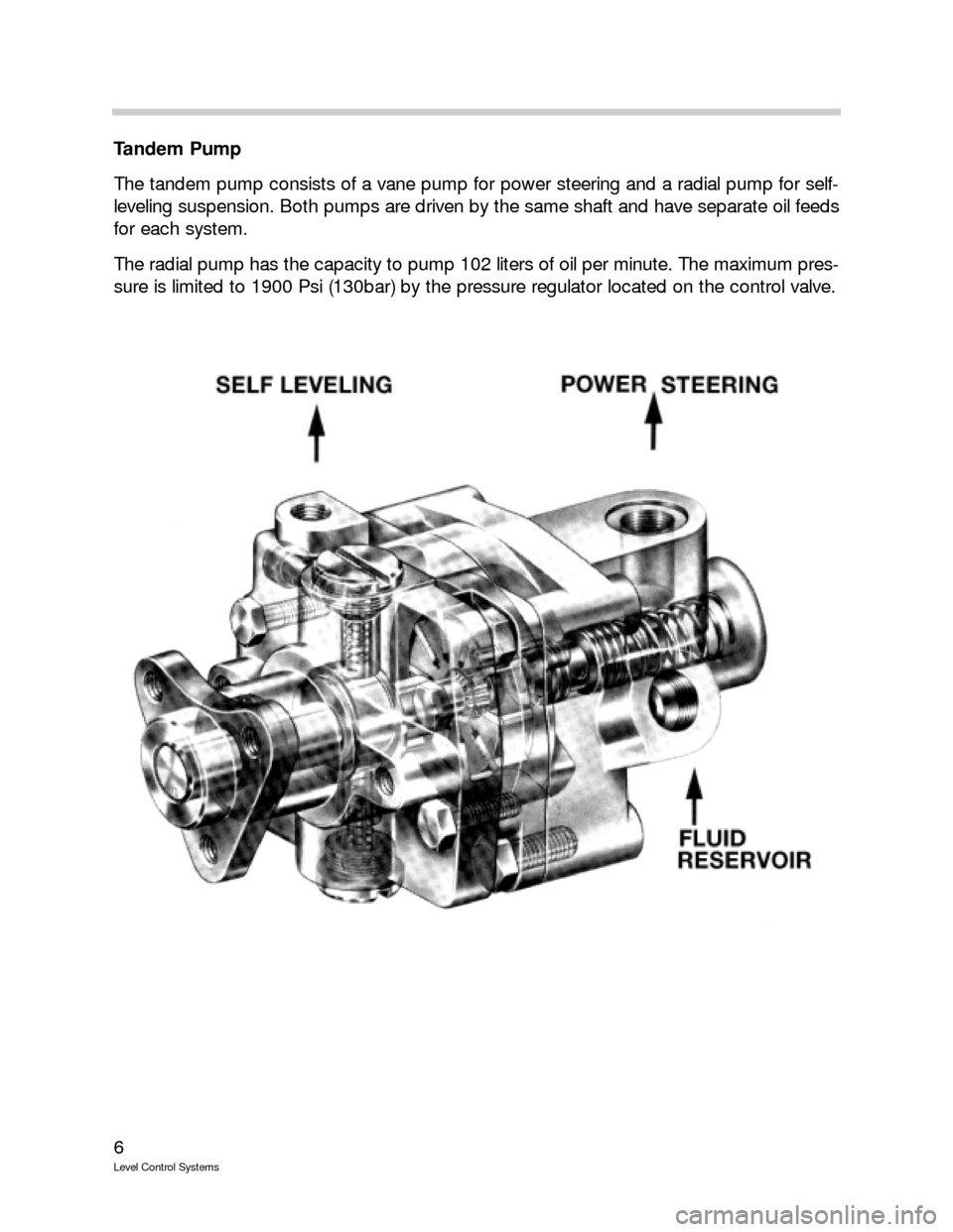 BMW 525I TOURING 1989 E34 Level Control System Manual, Page 6
