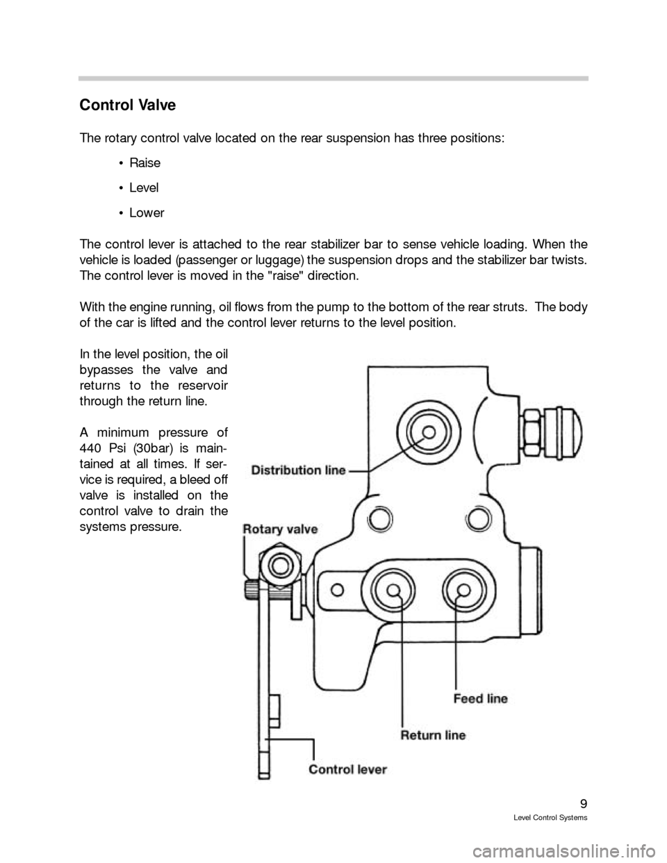 BMW 525I TOURING 1989 E34 Level Control System Manual, Page 9