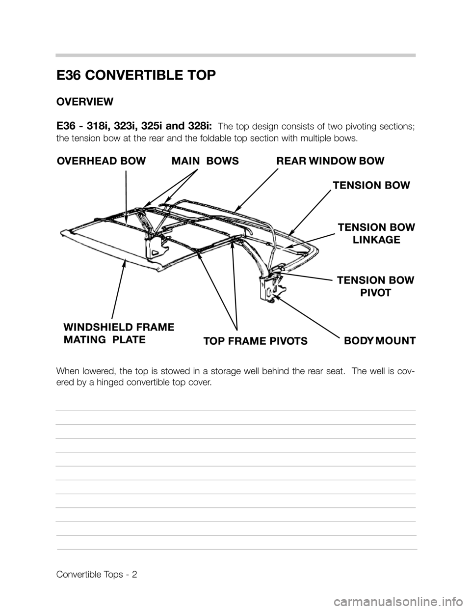 BMW Z3 CONVERTIBLE 1995 E36 Convertible Tops Manual, Page 2
