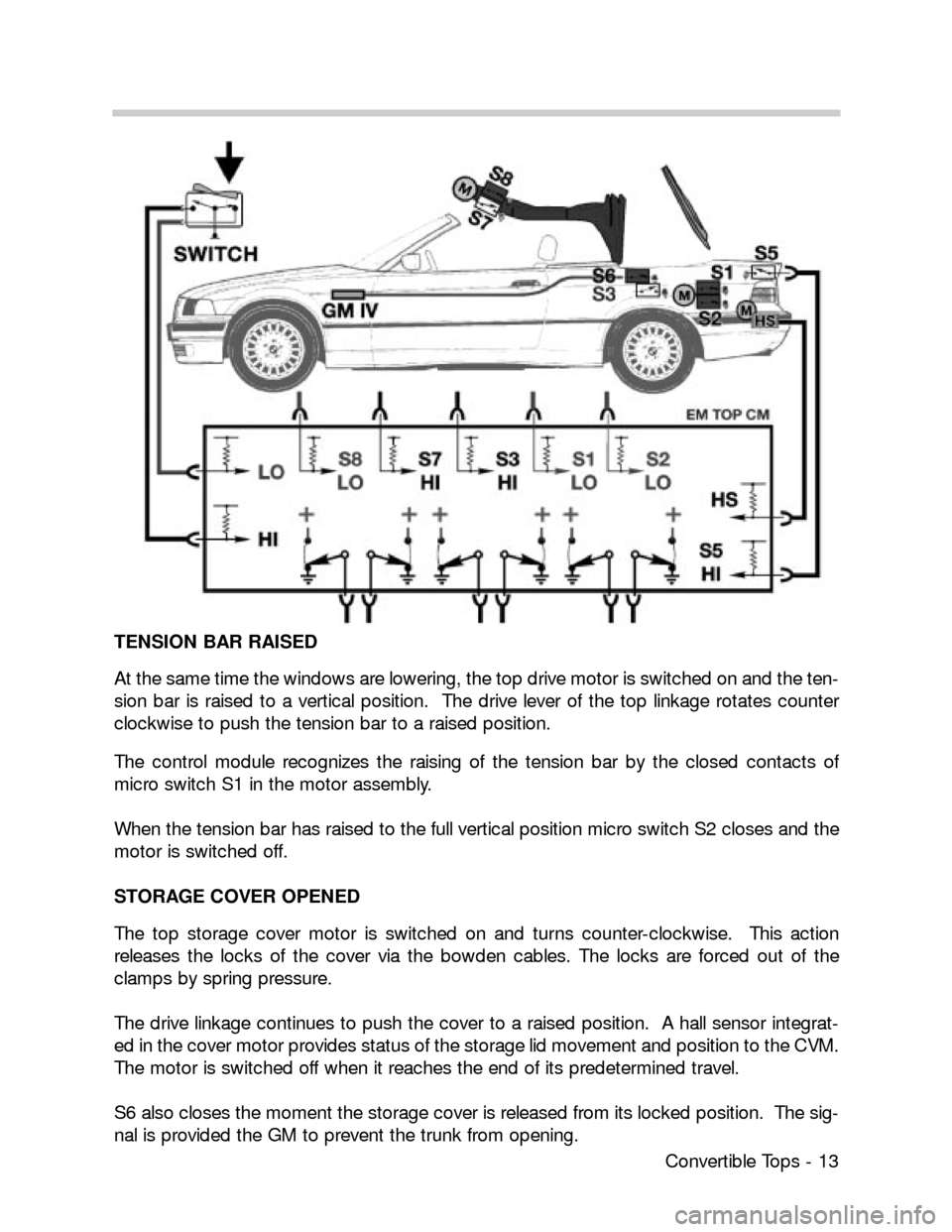 BMW Z3 CONVERTIBLE 1995 E36 Convertible Tops Manual, Page 13