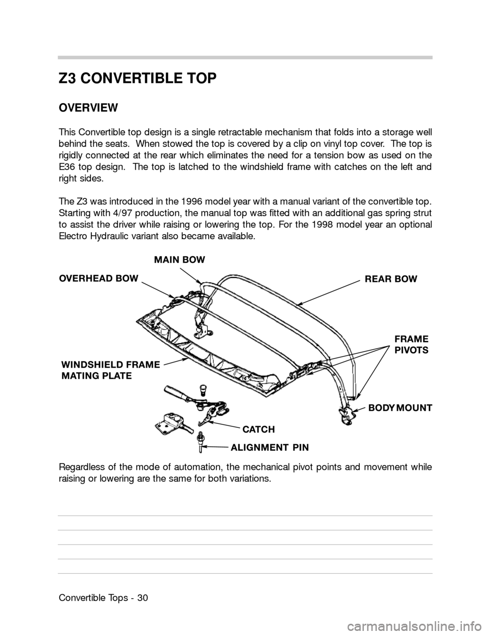 Bmw Z3 Convertible Top Wiring Diagram Yamaha Blaster Wire Diagram M1010 Wiring Diagrams