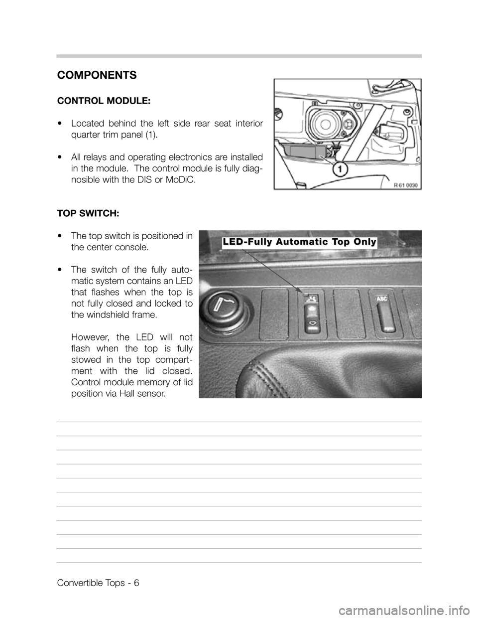 BMW Z3 CONVERTIBLE 1995 E36 Convertible Tops Manual, Page 6